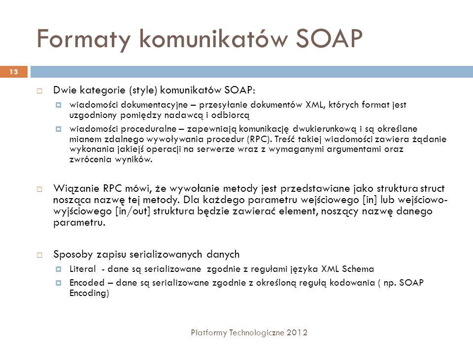 Formaty komunikatów SOAP