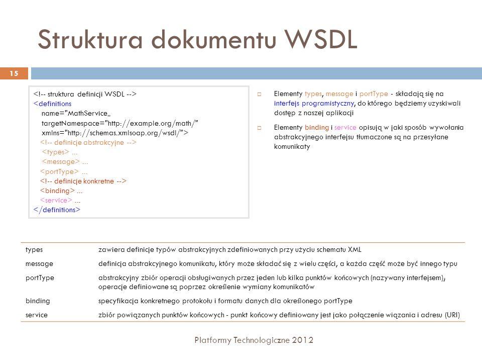 Struktura dokumentu WSDL