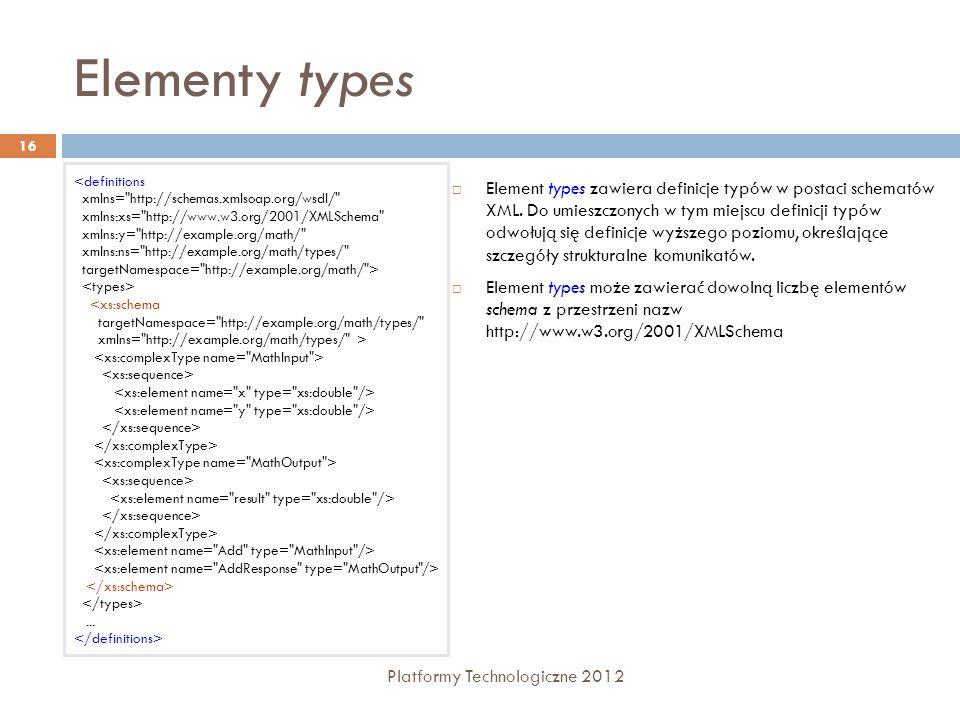 Elementy types<definitions. xmlns= http://schemas.xmlsoap.org/wsdl/ xmlns:xs= http://www.w3.org/2001/XMLSchema