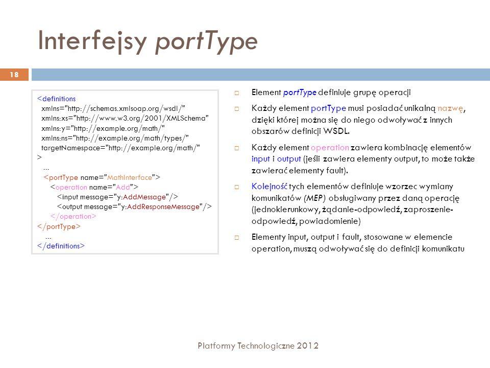 Interfejsy portType Element portType definiuje grupę operacji