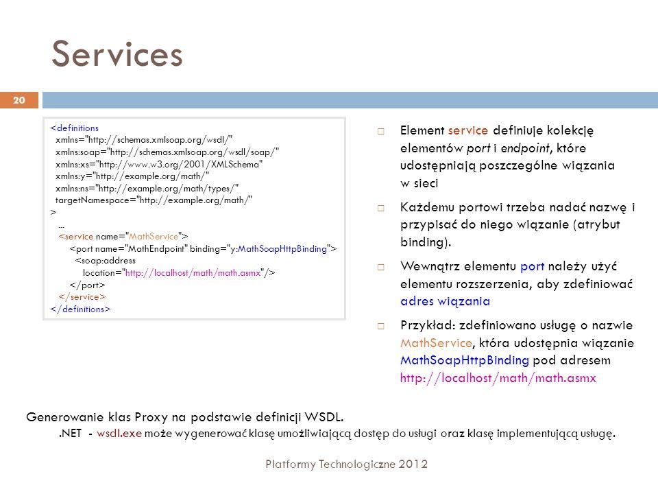 Services <definitions. xmlns= http://schemas.xmlsoap.org/wsdl/ xmlns:soap= http://schemas.xmlsoap.org/wsdl/soap/