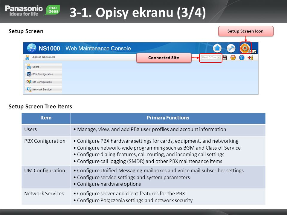 3-1. Opisy ekranu (3/4) Setup Screen Setup Screen Tree Items Item