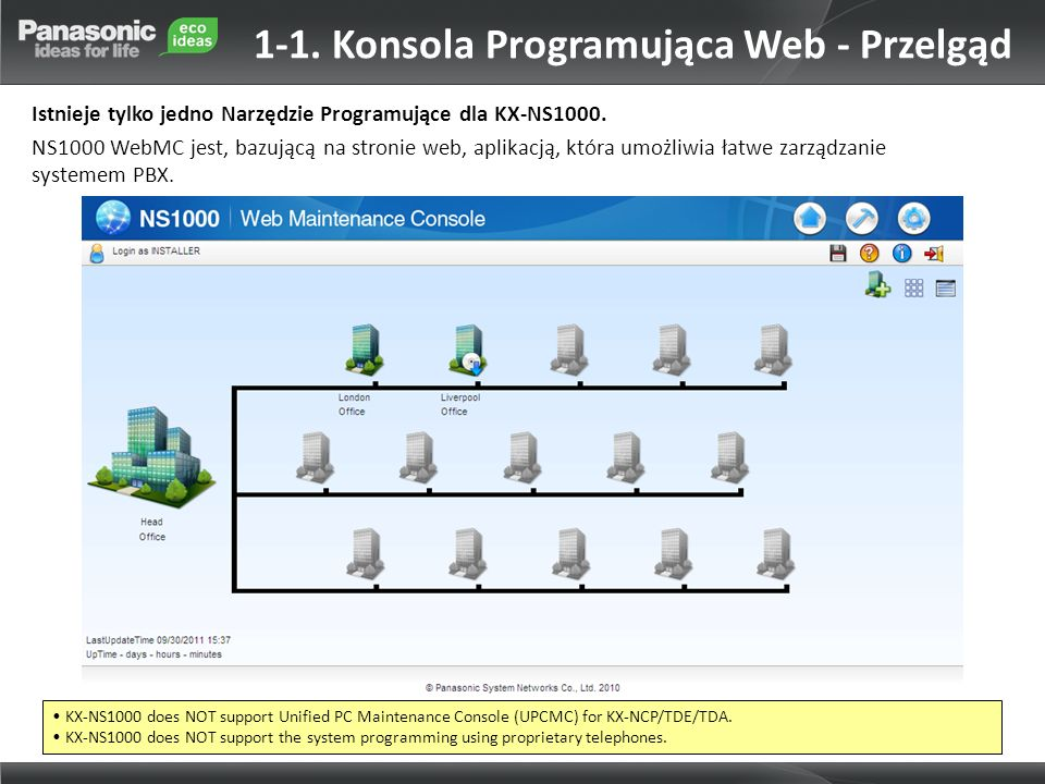 1-1. Konsola Programująca Web - Przelgąd