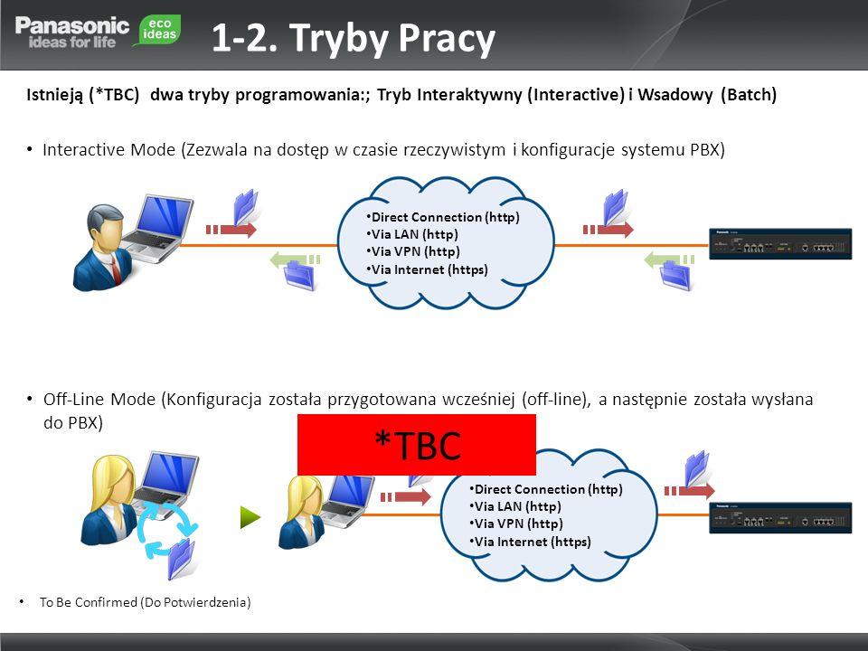 1-2. Tryby Pracy Istnieją (*TBC) dwa tryby programowania:; Tryb Interaktywny (Interactive) i Wsadowy (Batch)