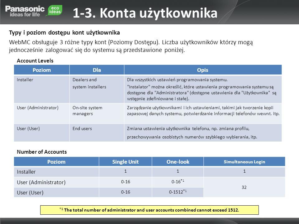 1-3. Konta użytkownika