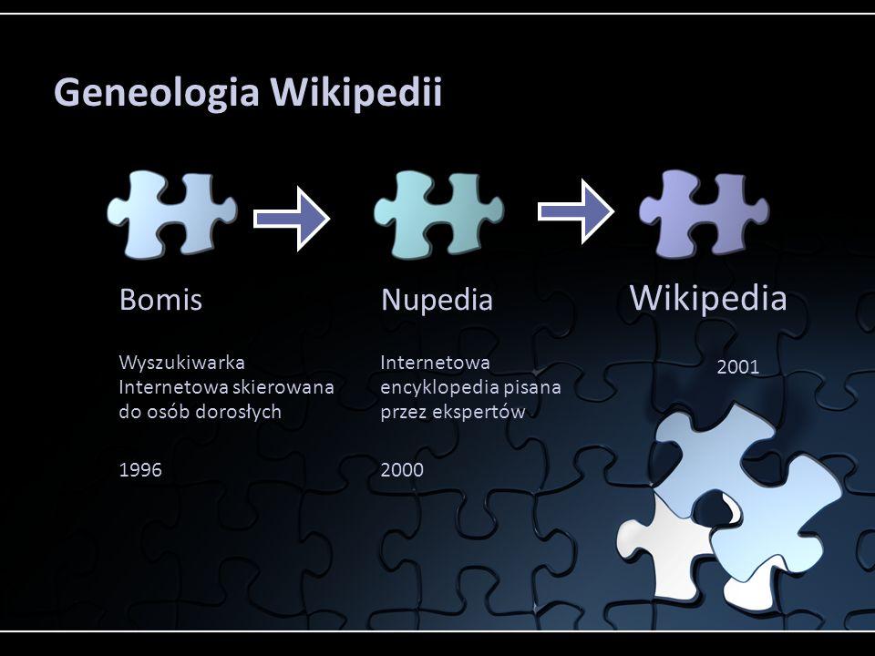 Geneologia Wikipedii Wikipedia Bomis Nupedia