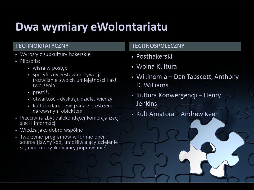 Dwa wymiary eWolontariatu