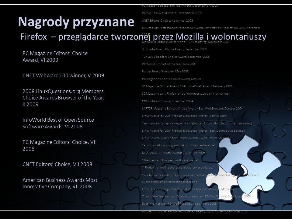 Nagrody przyznane Firefox – przeglądarce tworzonej przez Mozilla i wolontariuszy.