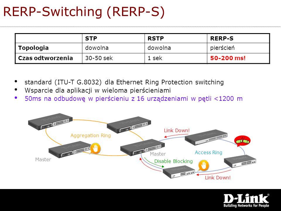 RERP-Switching (RERP-S)
