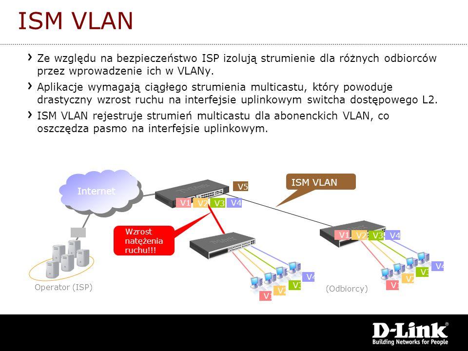 ISM VLAN Ze względu na bezpieczeństwo ISP izolują strumienie dla różnych odbiorców przez wprowadzenie ich w VLANy.