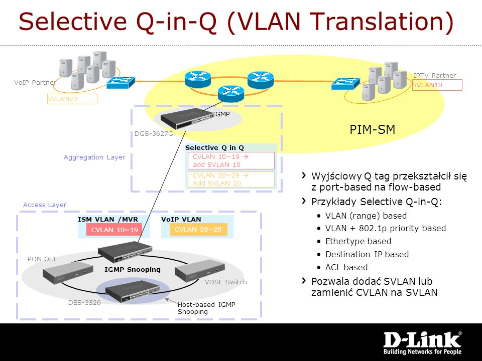 Selective Q-in-Q (VLAN Translation)