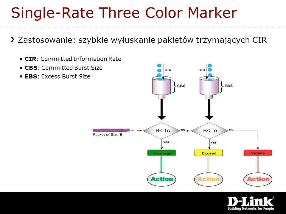 Single-Rate Three Color Marker