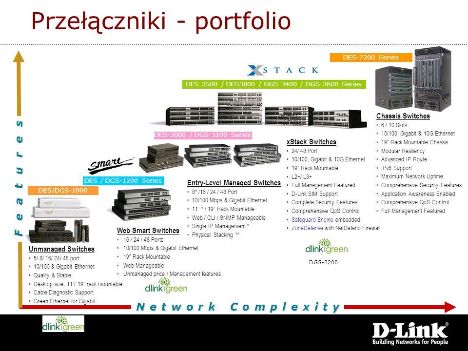 Przełączniki - portfolio