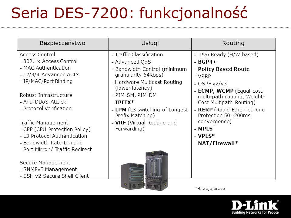 Seria DES-7200: funkcjonalność