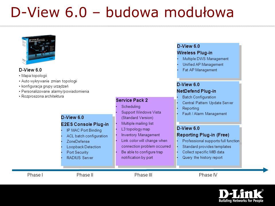 D-View 6.0 – budowa modułowa