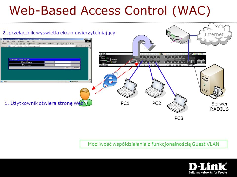 Web-Based Access Control (WAC)