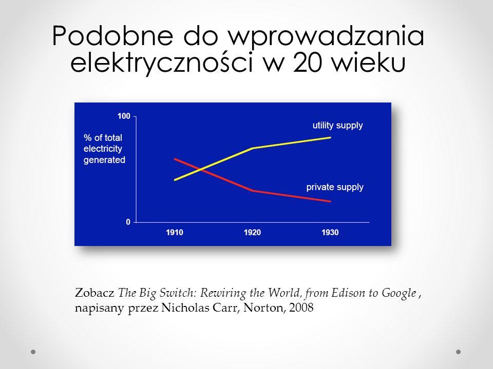 Podobne do wprowadzania elektryczności w 20 wieku