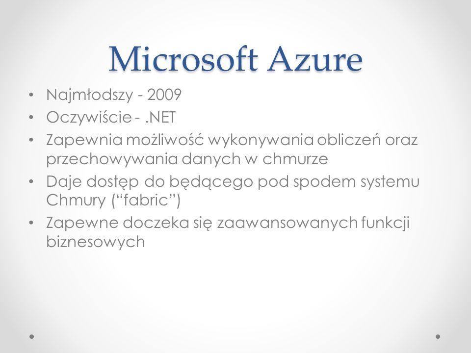 Microsoft Azure Najmłodszy - 2009 Oczywiście - .NET