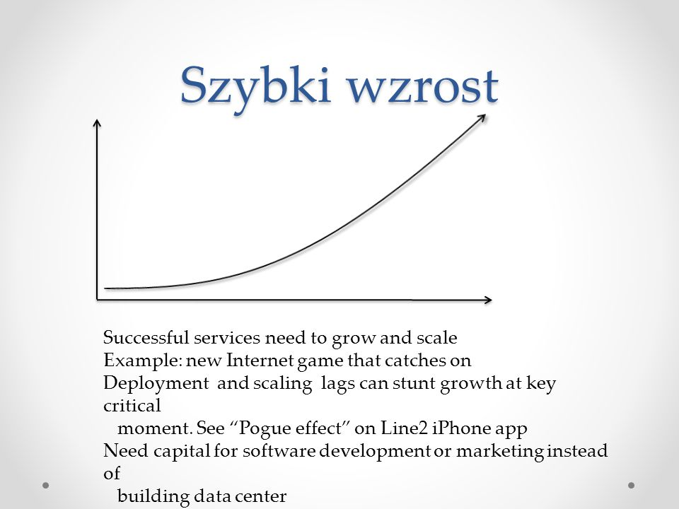 Szybki wzrost Successful services need to grow and scale