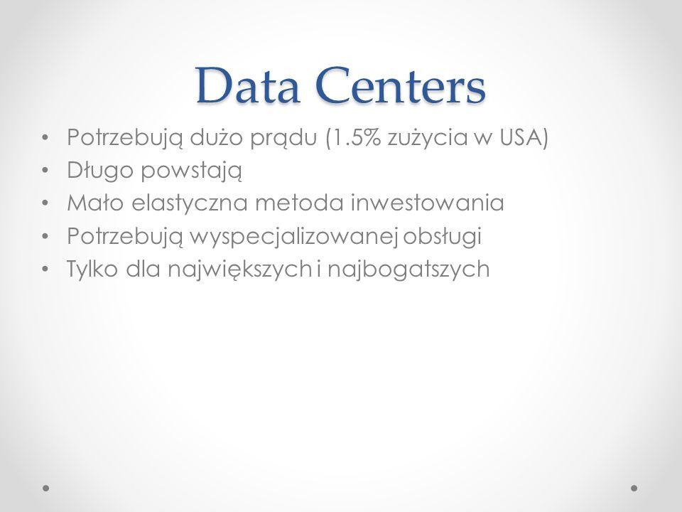Data Centers Potrzebują dużo prądu (1.5% zużycia w USA) Długo powstają