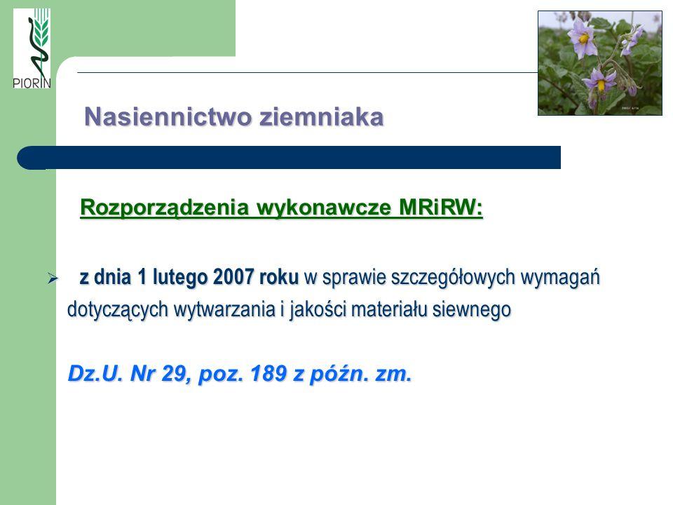 Rozporządzenia wykonawcze MRiRW: