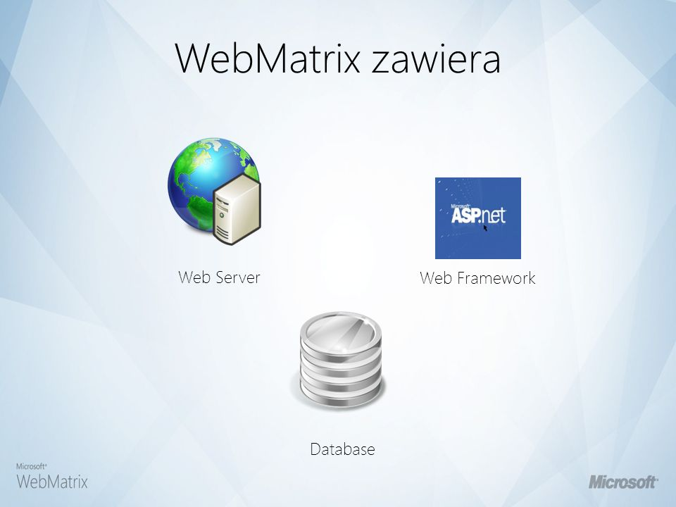 WebMatrix zawiera Web Server Web Framework Database