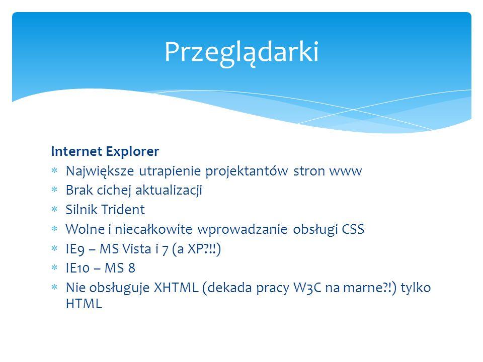 Przeglądarki Internet Explorer