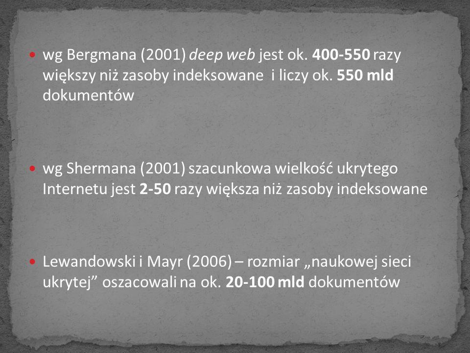 wg Bergmana (2001) deep web jest ok
