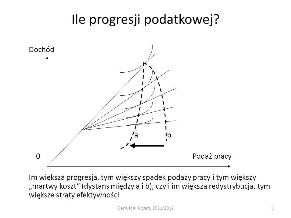 Ile progresji podatkowej