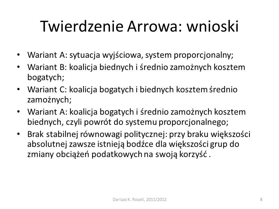 Twierdzenie Arrowa: wnioski