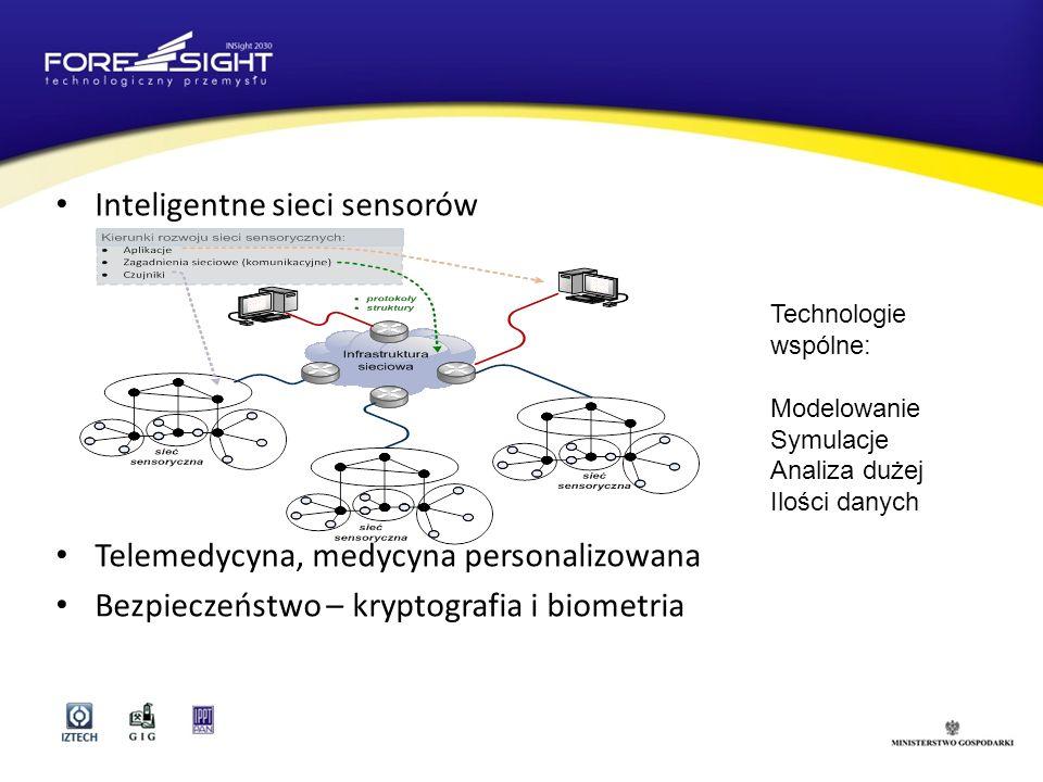Inteligentne sieci sensorów