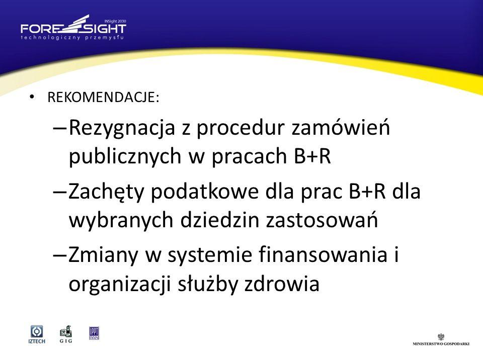 Rezygnacja z procedur zamówień publicznych w pracach B+R