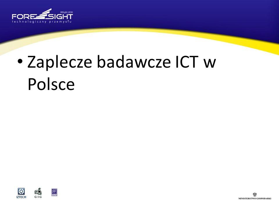 Zaplecze badawcze ICT w Polsce