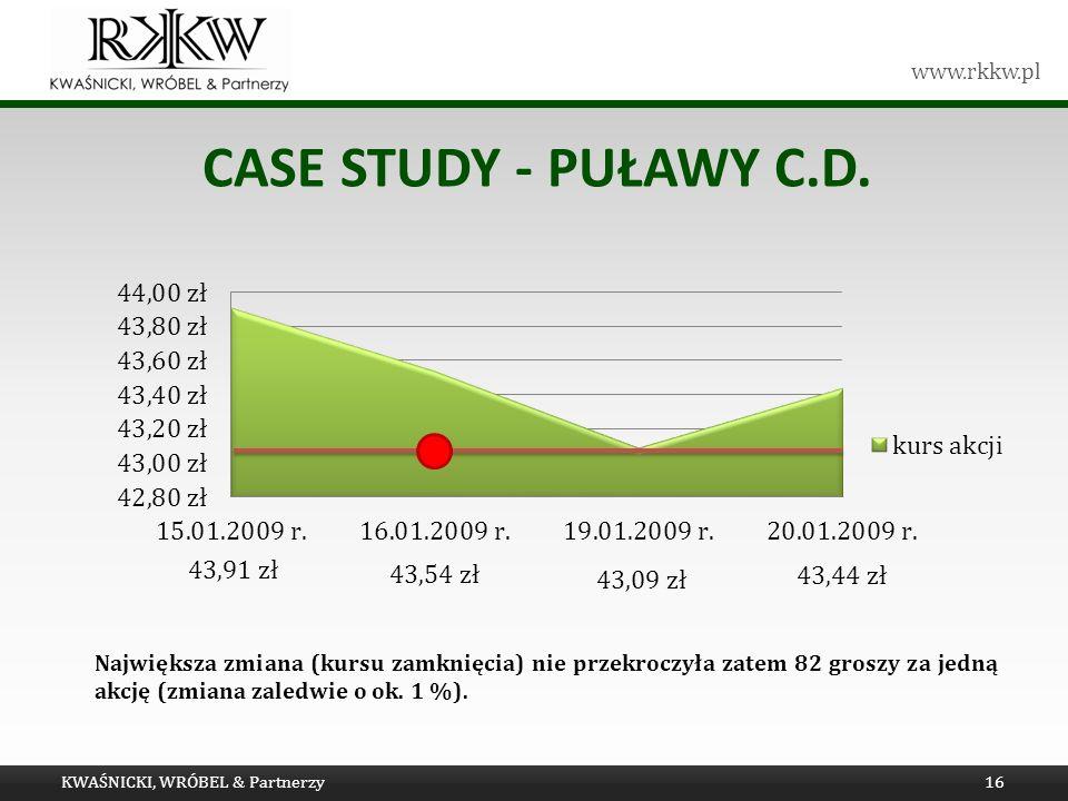 case study - Puławy C.D. Największa zmiana (kursu zamknięcia) nie przekroczyła zatem 82 groszy za jedną akcję (zmiana zaledwie o ok. 1 %).