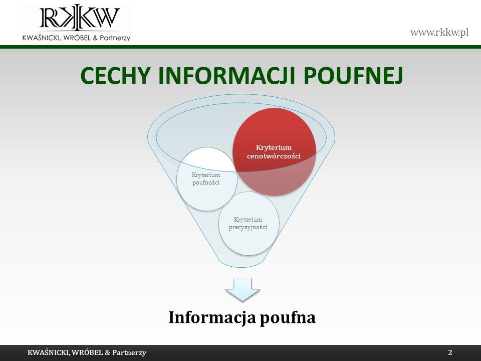 Cechy informacji poufnej