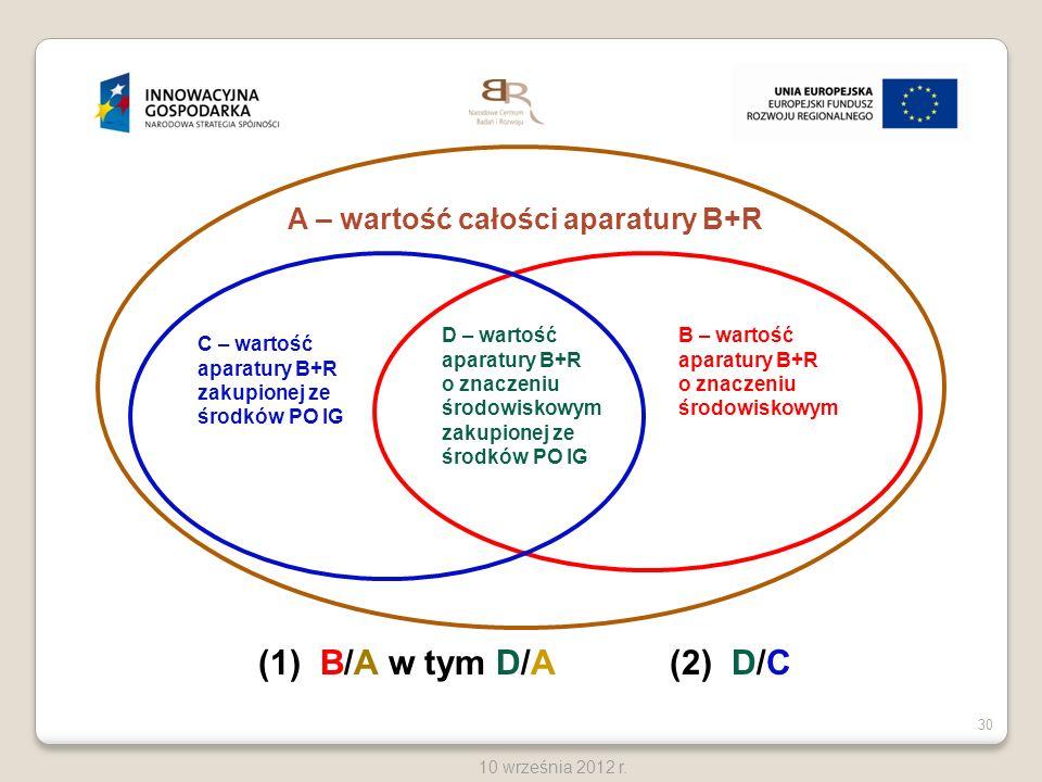 (1) B/A w tym D/A (2) D/C A – wartość całości aparatury B+R