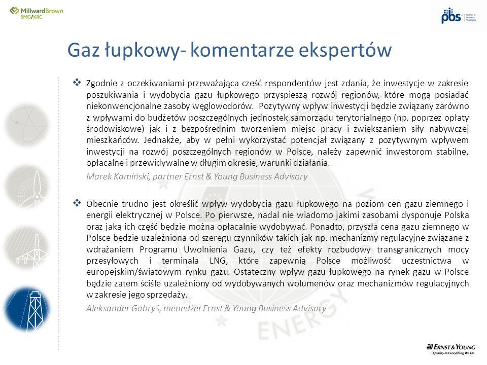Gaz łupkowy- komentarze ekspertów