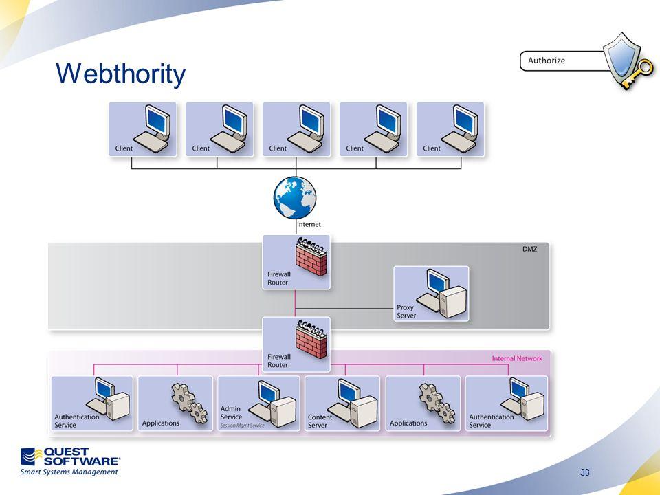 Webthority