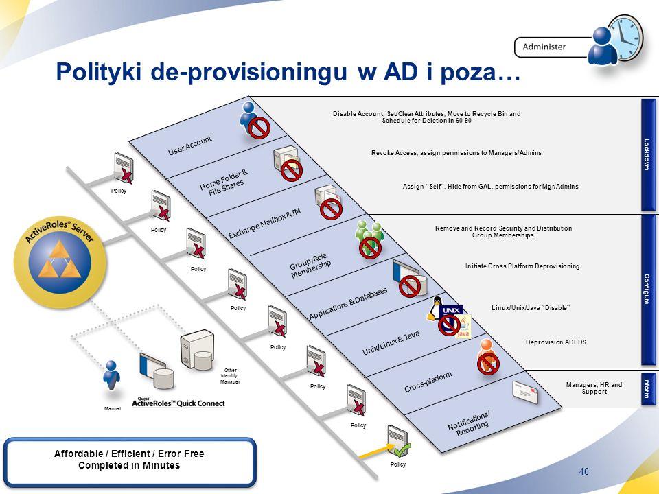 Polityki de-provisioningu w AD i poza…