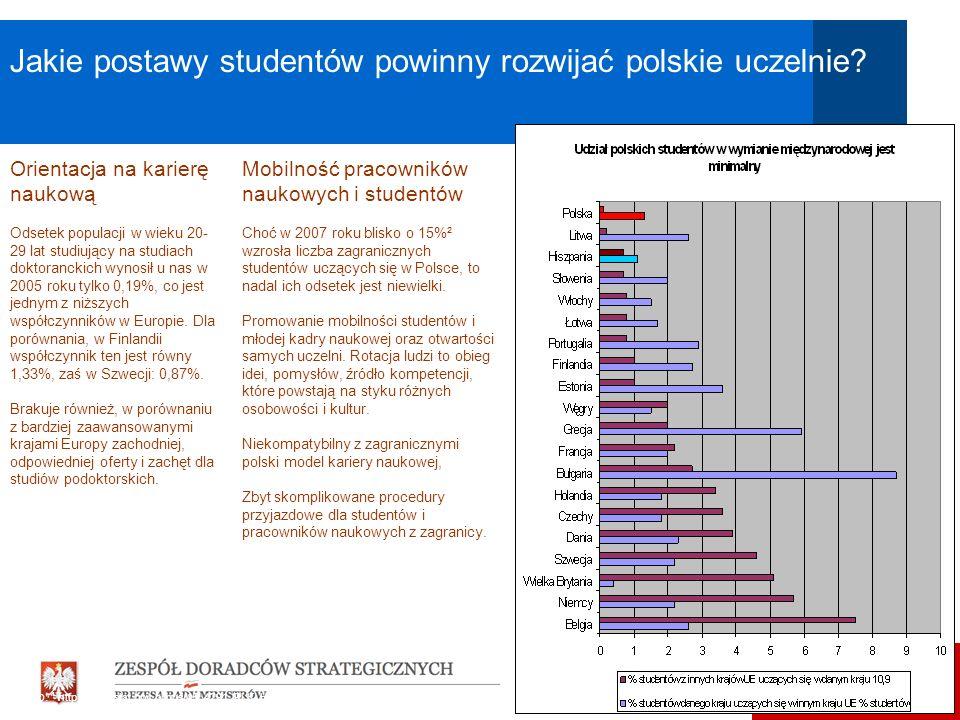 Jakie postawy studentów powinny rozwijać polskie uczelnie