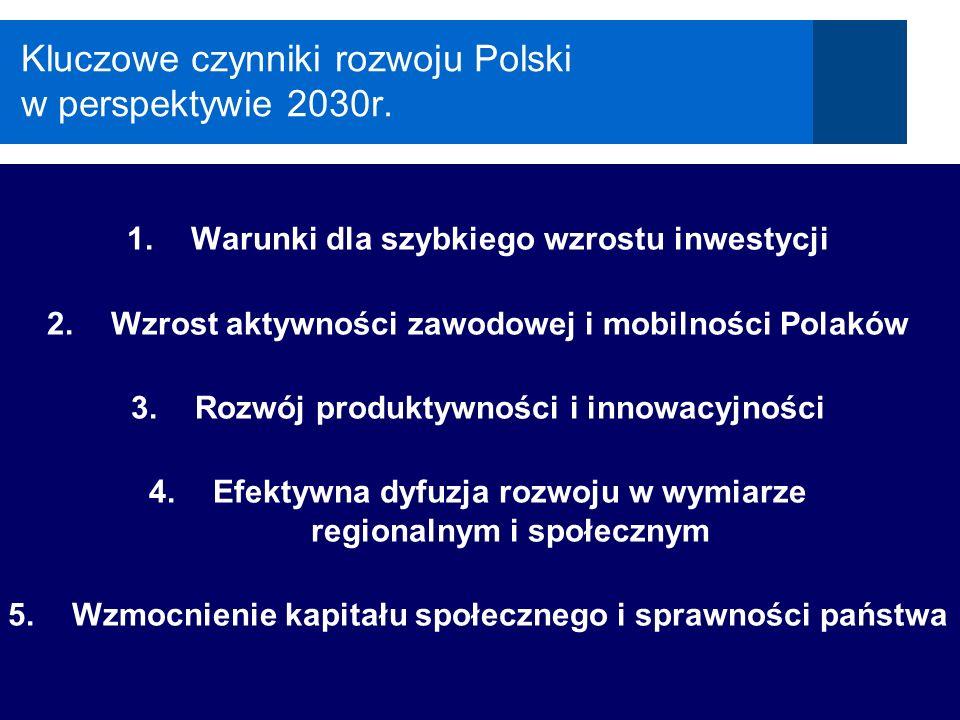 Kluczowe czynniki rozwoju Polski w perspektywie 2030r.