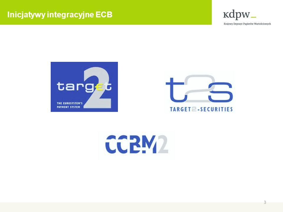 Inicjatywy integracyjne ECB