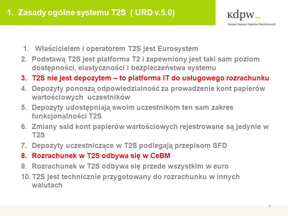 1. Zasady ogólne systemu T2S ( URD v.5.0)