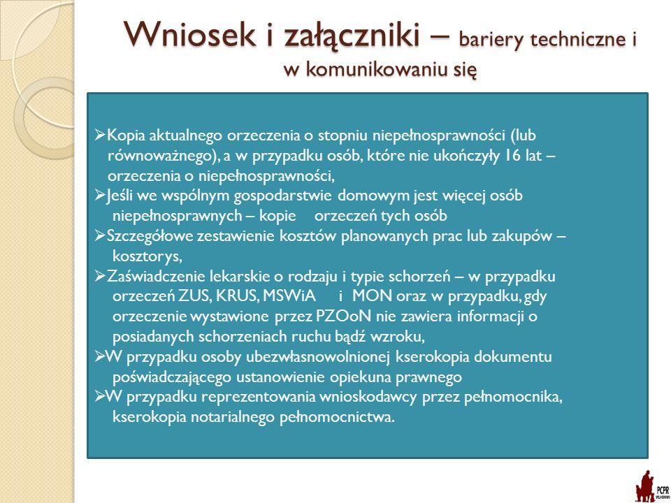 Wniosek i załączniki – bariery techniczne i w komunikowaniu się