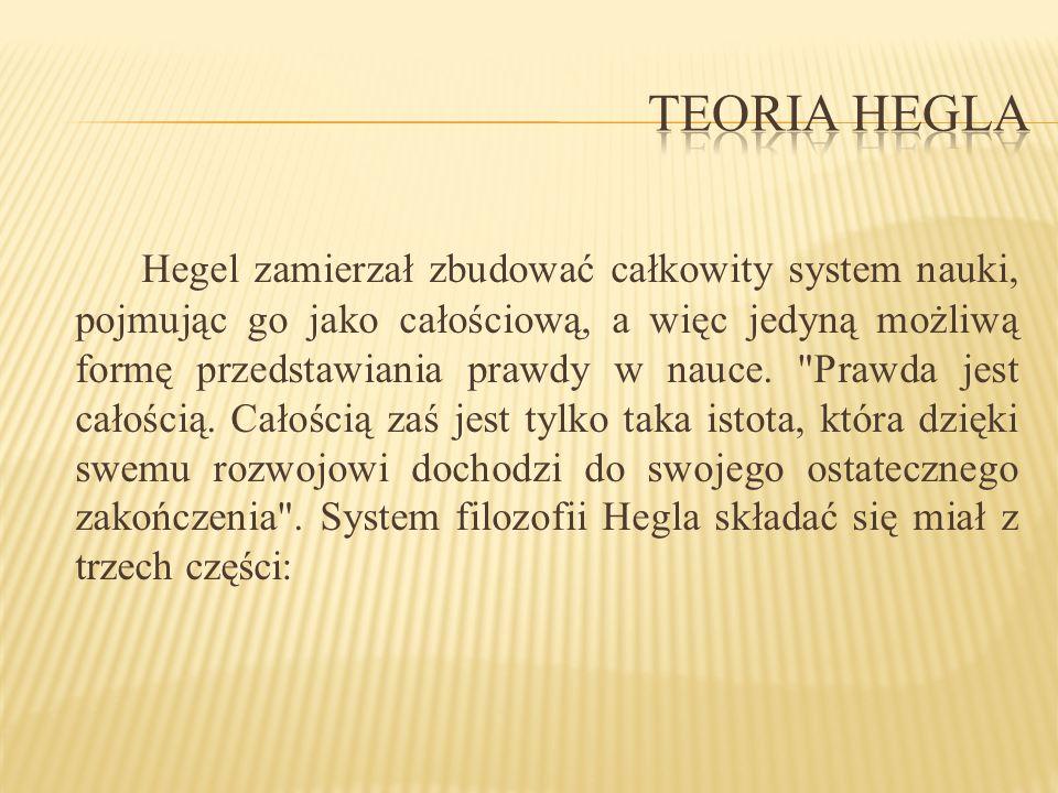 Teoria hegla