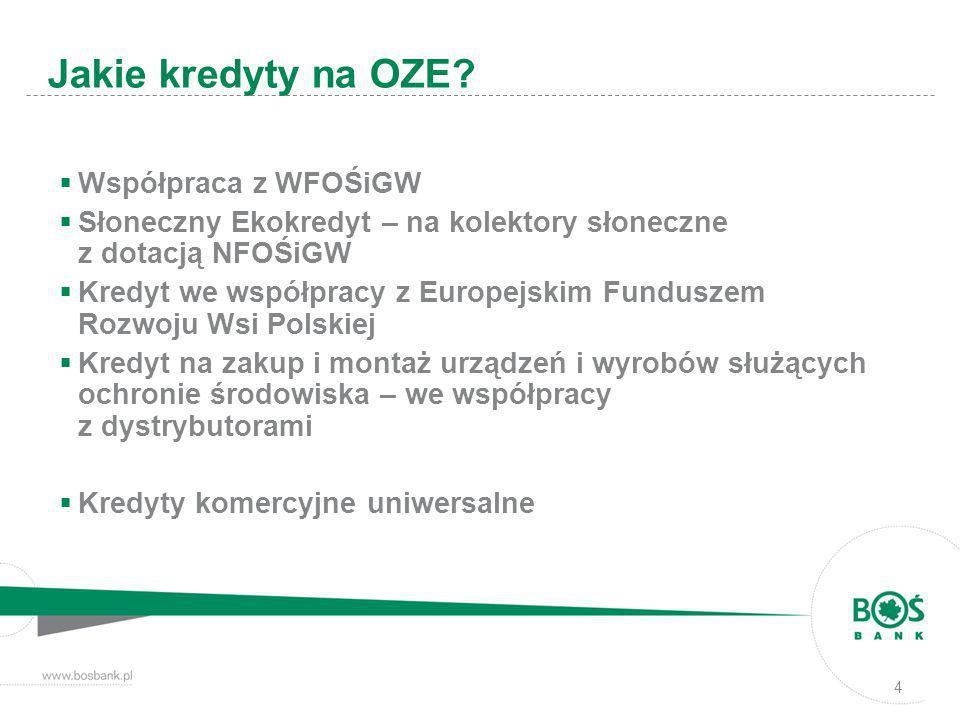 Jakie kredyty na OZE Współpraca z WFOŚiGW