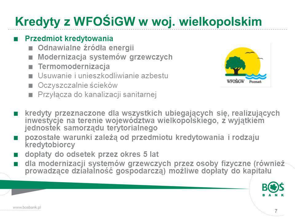 Kredyty z WFOŚiGW w woj. wielkopolskim