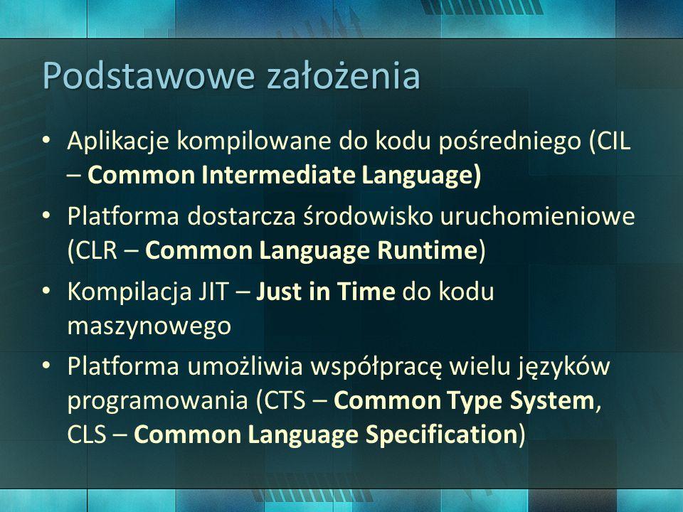 Podstawowe założenia Aplikacje kompilowane do kodu pośredniego (CIL – Common Intermediate Language)