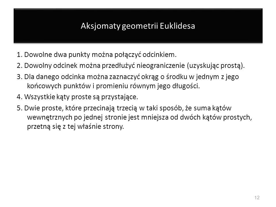 Aksjomaty geometrii Euklidesa