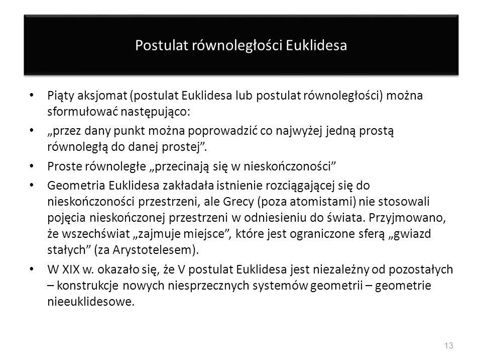 Postulat równoległości Euklidesa